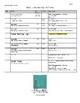 Grade 12 Calculus and Vectors, MCV4U, Book 1 (Lessons, Tests, Exam Review)