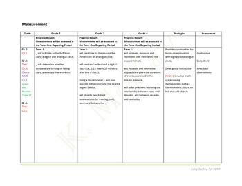 Grade 2,3,4 Math IEP Expectations for Ontario Curriculum (Special Education)