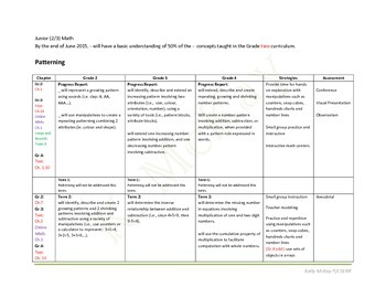 Grade 2,3,4 Math IEP Expectations for Ontario Curriculum (