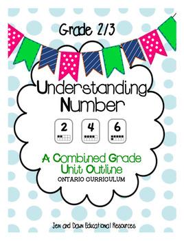 Grade 2&3 Understanding Number Three Part Lesson Unit Outline