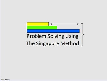Grade 2-5 Math Problem Solving Using Singapore Method