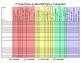Grade 2-5 Yearly Revision & Editing Tracking Sheet