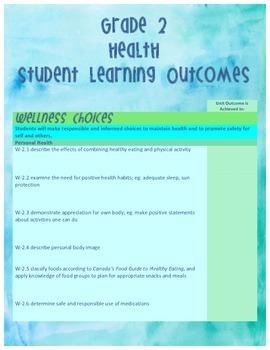 Grade 2 Alberta PoS Learner Outcome Chart: Health - Watercolor Theme