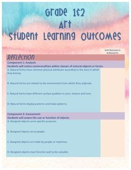 Grade 1&2 Alberta PoS Learner Outcome Chart: Art - Watercolor Theme