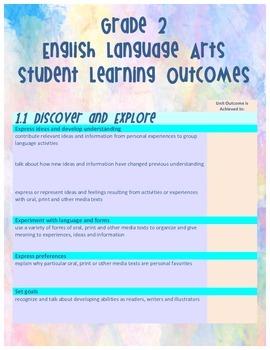 Grade 2 Alberta PoS Learner Outcome Chart: ELA - Watercolor Theme