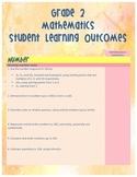 Grade 2 Alberta PoS Learner Outcome Chart: Math - Watercolor Theme