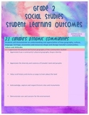 Grade 2 Alberta PoS Learner Outcome Chart: Social Studies - Watercolor Theme