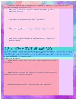 Grade 2 Alberta PoS Learner Outcome Chart: Social Studies - Watercolor Theme