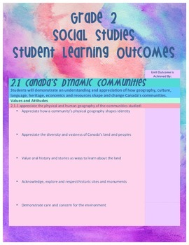 Grade 2 Alberta PoS Learner Outcome Chart: Social Studies