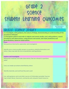 Grade 2 Alberta PoS Learner Outcome Chart: Science - Water
