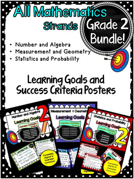Grade 2 All Mathematic Strands Learning Goals & Success Criteria BUNDLED!