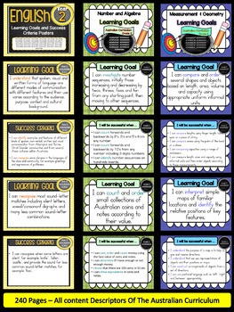 Grade 2 All Subjects AC Learning Goals & Success Criteria Posters