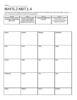 Grade 2 Assessment in Instruction Tool: MAFS.2.NBT.1.4