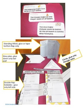 Grade 2 Beginning, Middle, End Writing PDF with Foldables