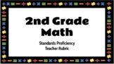 Grade 2 CC Math Standards Proficiency Teacher & Student Rubric in PDF & Slides