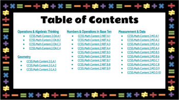 Grade 2 CC Math Standards Proficiency Teacher & Student Rubric in PDF & Slides
