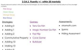Grade 2 CCLS Math Groups - OAT Operations & Algebraic Thinking  Domain