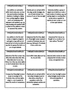 Grade 2 CCSS Math Folder Labels