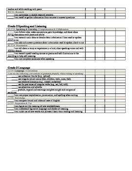 Common Core Checklist for Math and Reading Language Arts