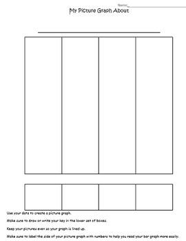 Grade 2 Common Core Graphing Activities