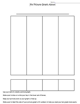 Grade 2 Common Core Graphing Activities