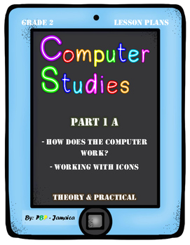 "Grade 2 Computer Studies Lesson Plan on ""How does a computer work"" and ""Icons"""