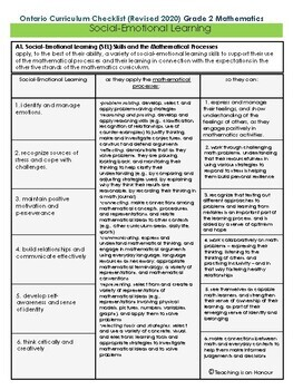 Ontario Math Curriculum Checklist and Tracking of Expectations Gr2