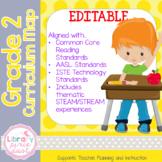 Grade 2 Curriculum Map