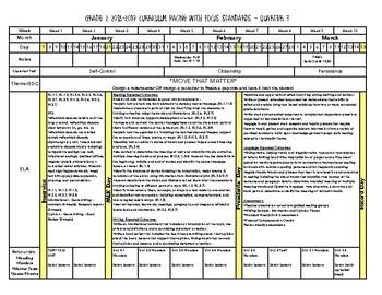 Grade 2 Curriculum Pacing Guide - Quarter 3