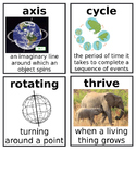 Grade 2: Domain 6: Cycles in Nature Common Core Vocabulary