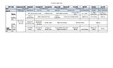 Grade 2 ELA (Alberta) Year Plan 2017/18