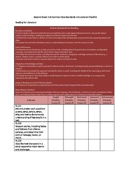 Grade 2 ELA Common Core Instructional Checklist