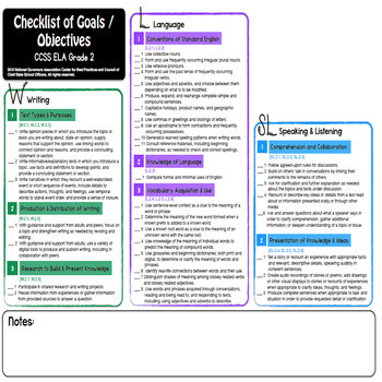 Grade 2 ELA Portfolio Checklists ~ CCSS Overview & Checklists