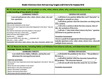 Grade 2 ELA Reading Learning Targets and Criteria for Success (SIOP)