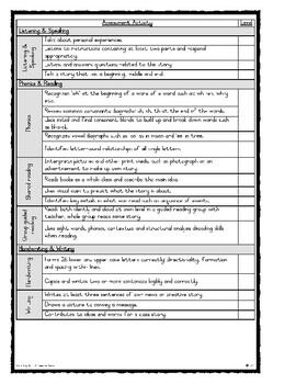 Grade 2 English HL Assessment Term 1