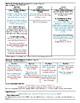 Grade 2 Envision 2.0 Lesson Plan for Volume 1 Topic 6.4