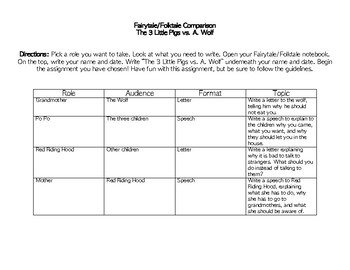 Grade 2 Fairytale Writing Assignment- RAFT (Role, Audience, Format, Topic)