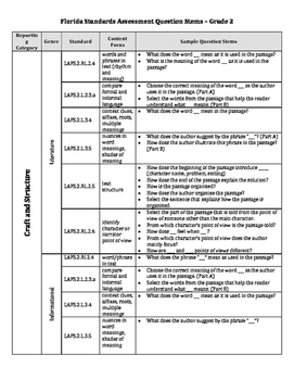 Grade 2 Florida Standards Assessment and Common Core Question Stems