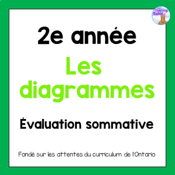 Grade 2 Graphing Test (French)