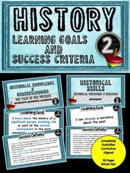 Grade 2 HISTORY – All AC Descriptors Learn Goals & Success