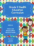 Grade 2 Health: Unit 3: Illness and Disease Affect Personal Health