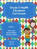 Grade 2 Health: Unit 3: Illness and Disease Affect Persona