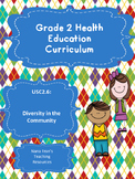 Grade 2 Health: Unit 6: Diversity in the Community