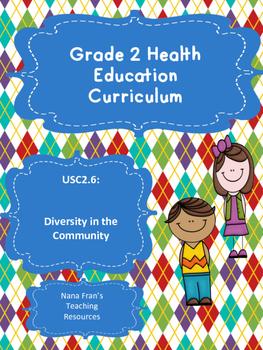 Grade 2 Health: Unit 6: Diversity in the Community