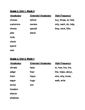 Grade 2 High-Frequency and Vocabulary Word List
