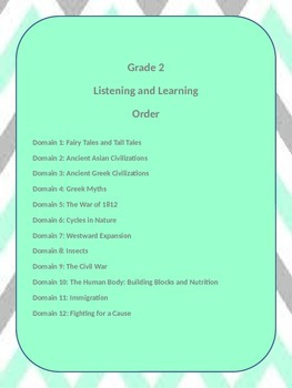 Grade 2 Listening and Learning Order Poster Blk