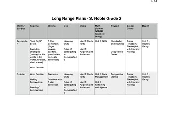 Grade 2 Long Range Plans