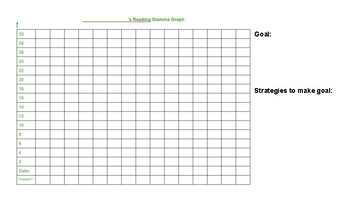 Grade 2: Lucy Calkins Unit 1 (Fiction Reading) Student Resources/Strategies