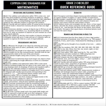 Grade 2 Math Common Core Checklist