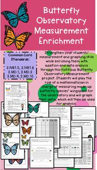 "Grade 2 Common Core Math Enrichment - Measurement - ""Butterfly Observatory"""